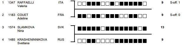 Capture d'e?cran 2013-07-31 a? 17.51.32.png