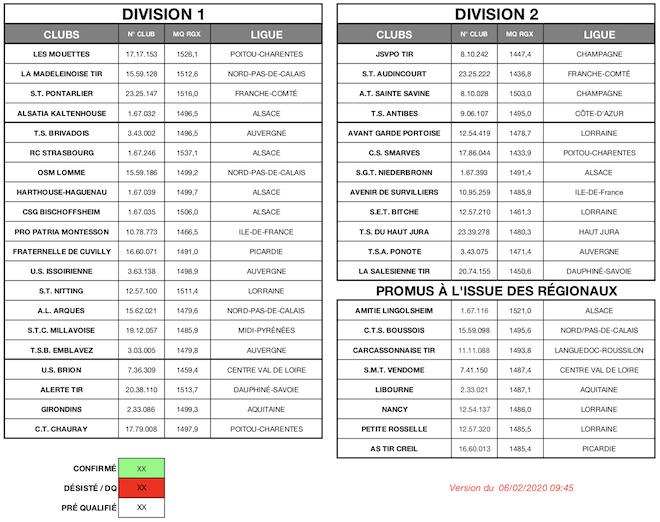 CLUBS QUALIFIÉS - AD - CAR - 2020 - V2.png
