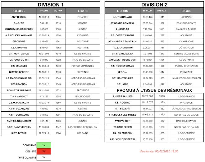 CLUBS QUALIFIÉS - AD - PIS - 2020 - V1.png