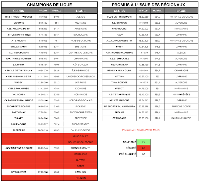 CLUBS QUALIFIÉS - EDT - CAR - 2020 - V1.png