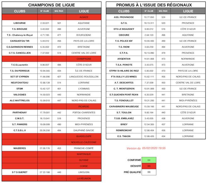 CLUBS QUALIFIÉS - EDT - PIS - 2020 - V1.png