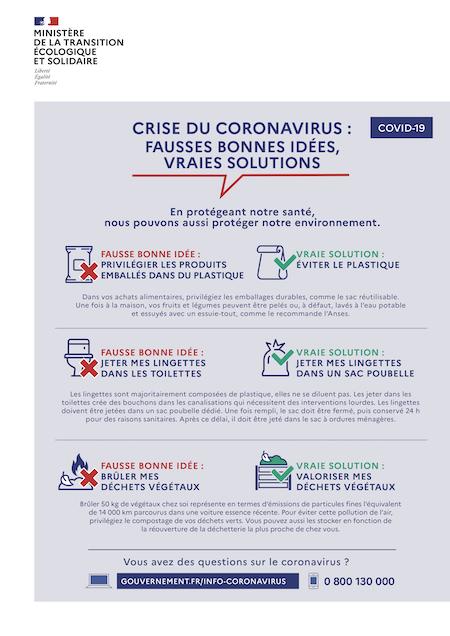 Coronavirus_Fausses_Bonnes_Idees_Vraies_Solutions.jpg