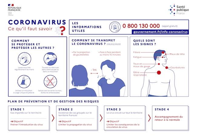 Infographie_Coronavirus_vdef2.jpg