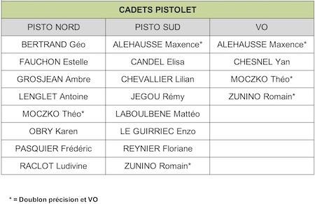 Liste cadets 18-19 Pis.jpg