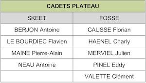 Liste cadets 18-19 Plt.jpg