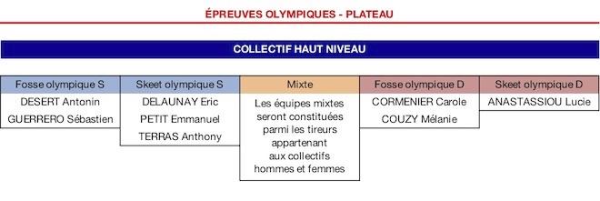 Plateau-Collectifs 2019 vTB - copie17102019.jpg