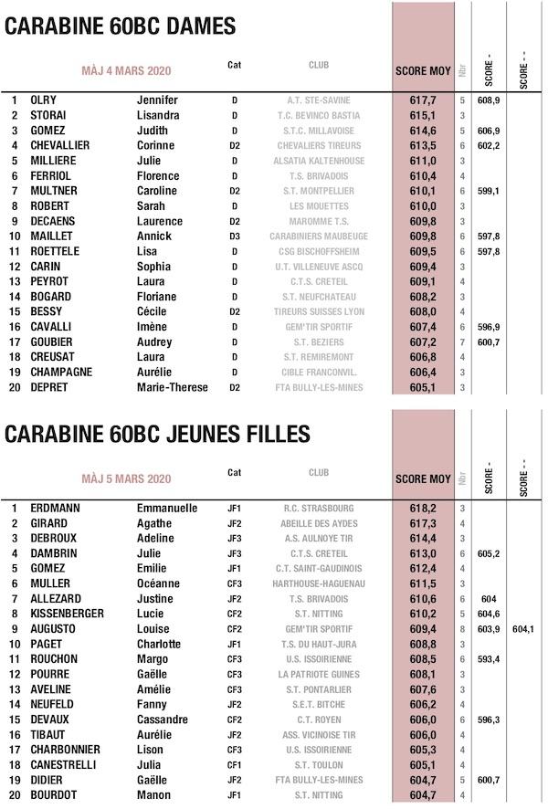 TOP20 60c JFD2.jpg